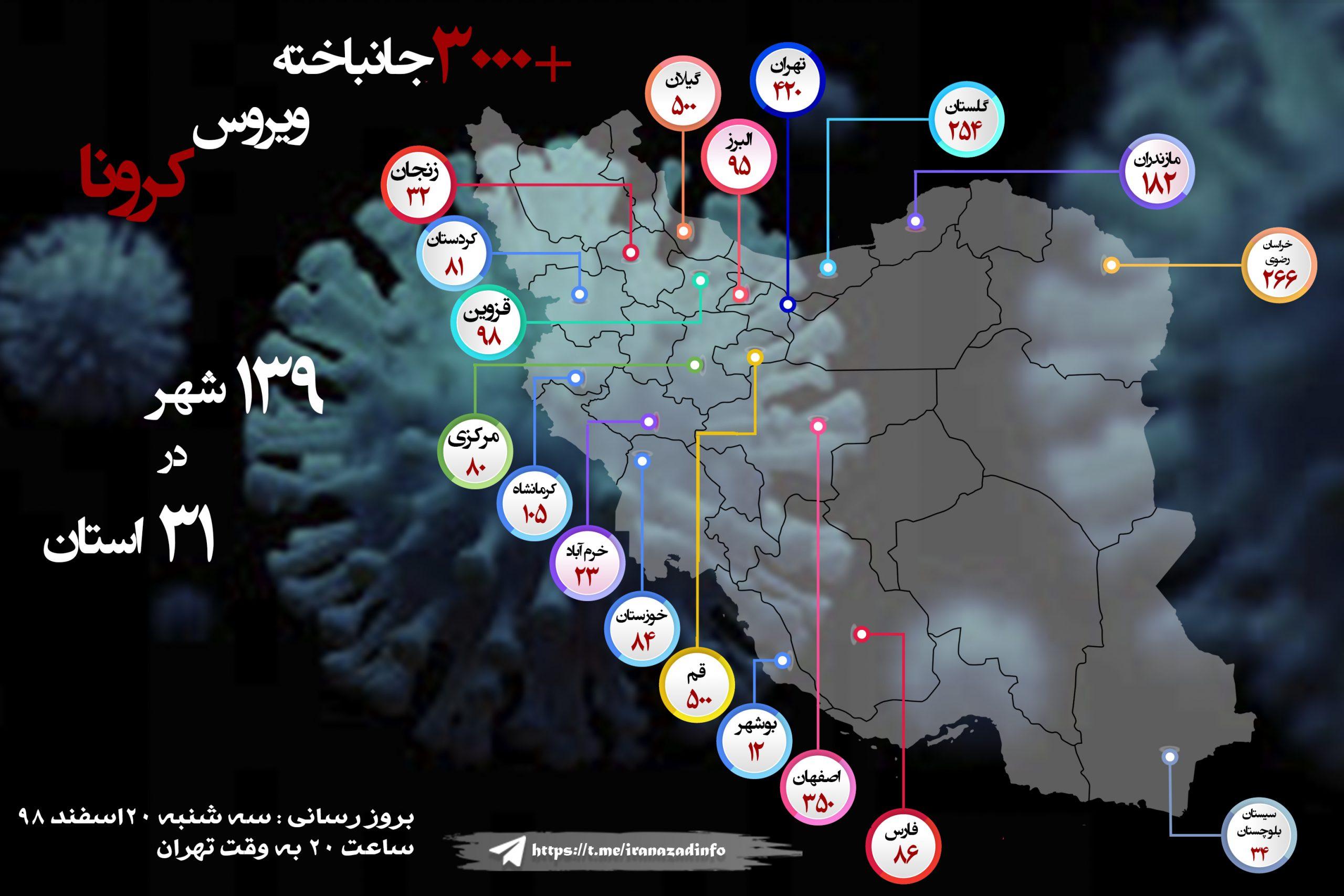 فاجعه کرونا در ایران و عجله خامنهای برای ساخت بمب اتمی=