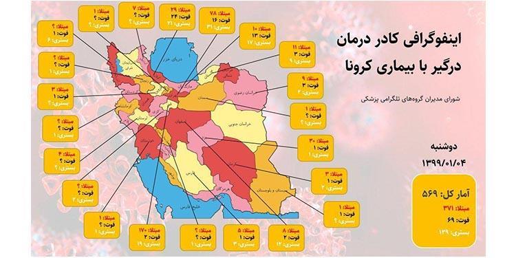 اینفوگرافی مبتلایان و قربانیان کادرهای درمانی ایران