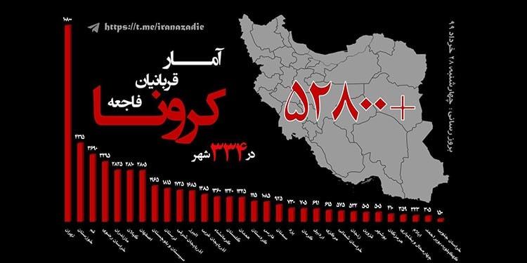 آمار کرونا در خوزستان در حالتی از ابهام فرو رفت