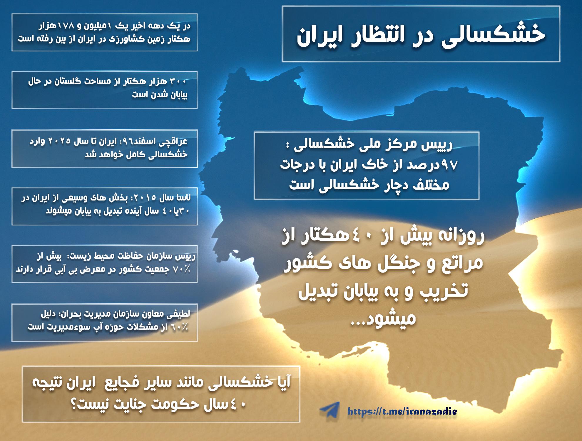 ابر بحران بیآبی در ایران ، نیمی از جمعیت کشور به منابع آب دسترسی ندارند