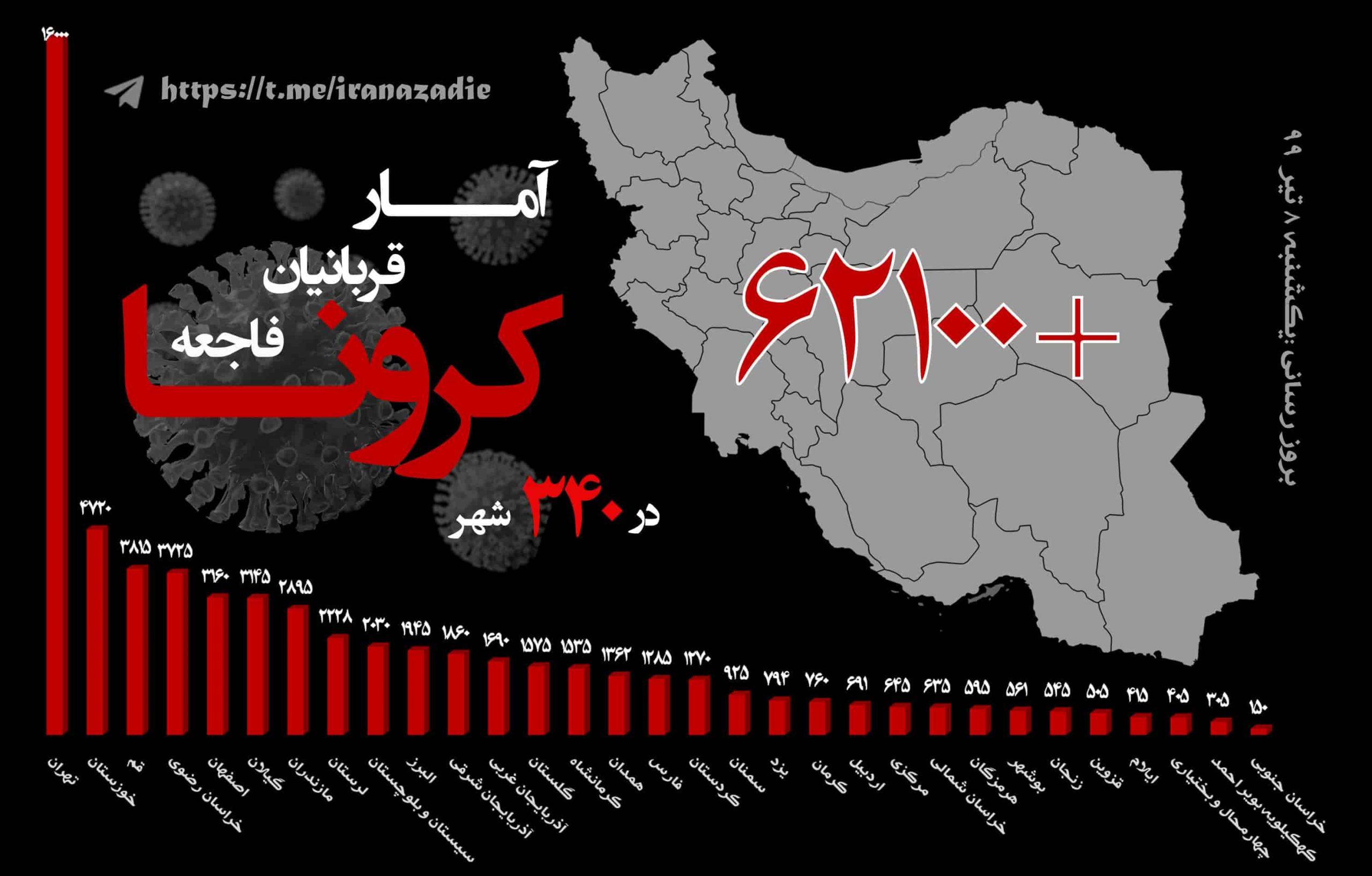 زالی، آمار در تهران به یک شکل نگرانکنندهای در حال تغییر است