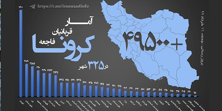 روند صعودی ابتلا به کرونا در شهرها و استانهای میهن