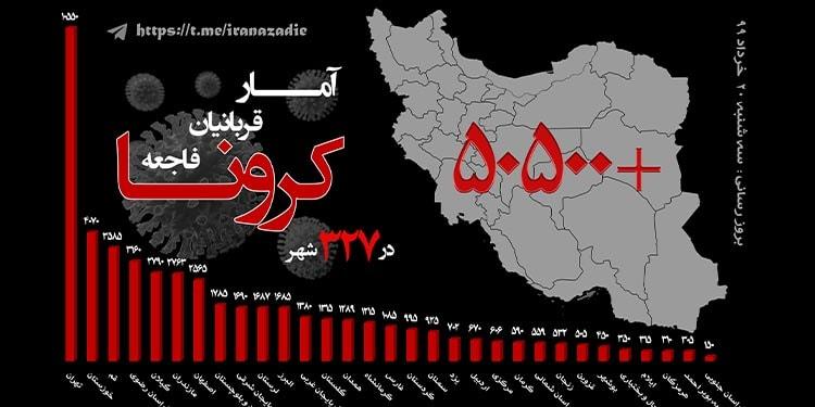 وضعیت بیماری کووید ۱۹ در ایران و آمار جانباختگان ویروس کرونا