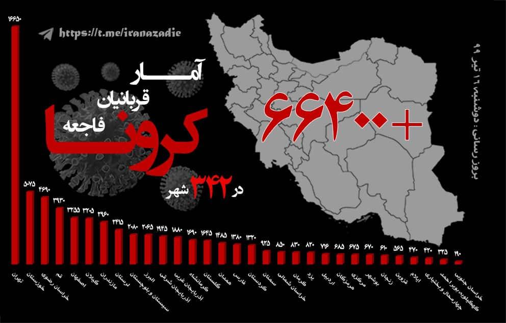 وضعیت کرونا در ایران و آمارهای قطرهچگانی مقامات وزارت بهداشت