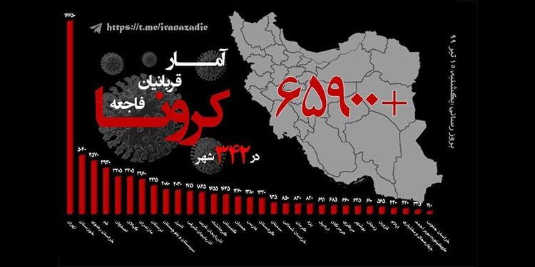 وضعیت قرمز شیوع مجدد کرونا در شهرهای ایران