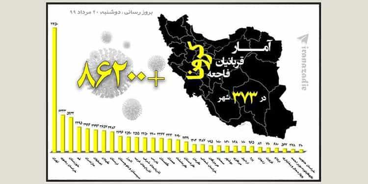 مربی وزنه برداری ایران بر اثر کرونا جان خود را از دست داد